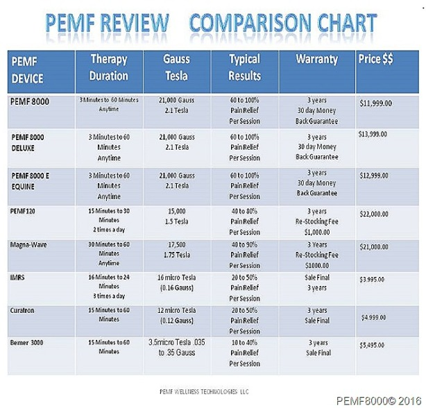pemfreviewcompare2345