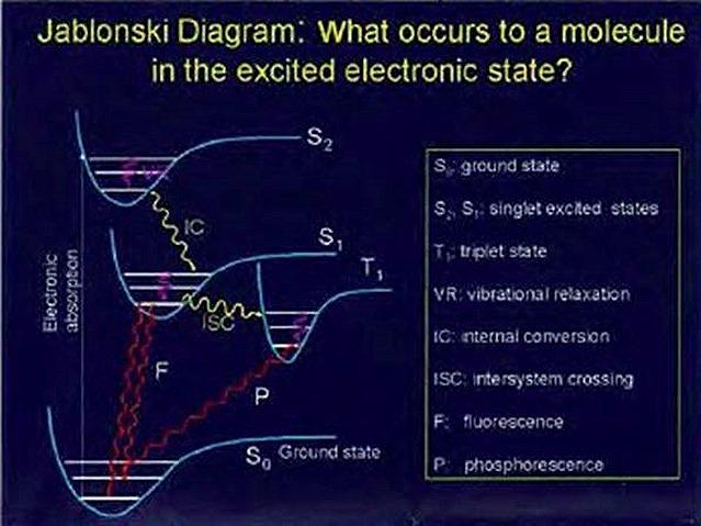 PEMF 8000 Quantum Mechanics